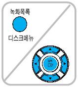 디스크메뉴 버튼으로 DVD의 디스크 메뉴로 이동